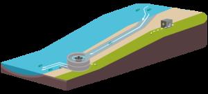 #cleantech energy systems | Switzerland | #CES2020 |